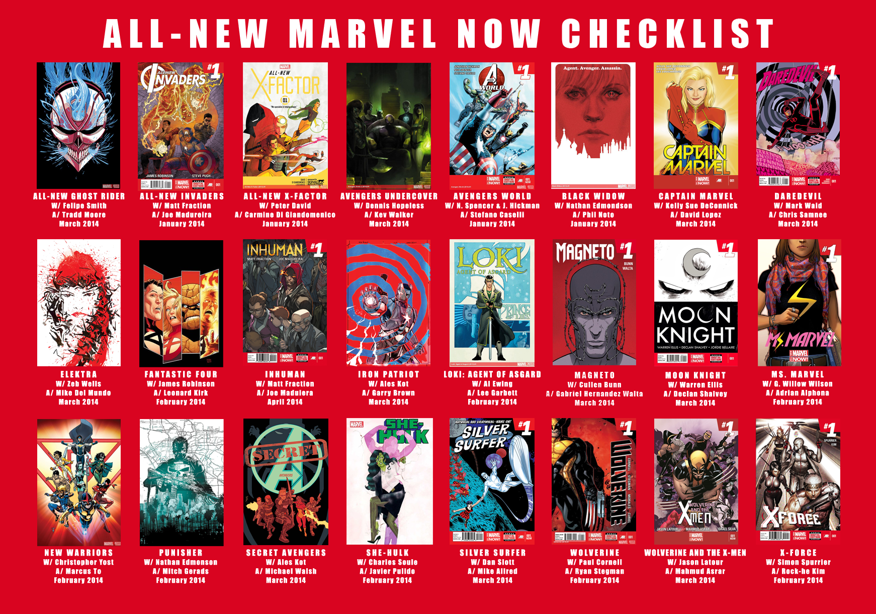 all-new-marvel-now-checklist.png